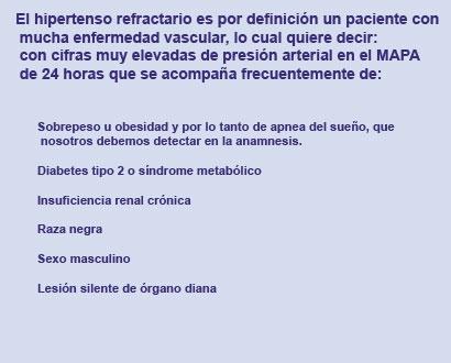 Hipertensión arterial refractaria (Parte 2) - Artículos..