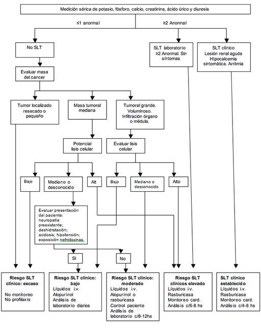 cura para acido urico elevado alimentos que hacen aumentar el acido urico acido urico tiburones