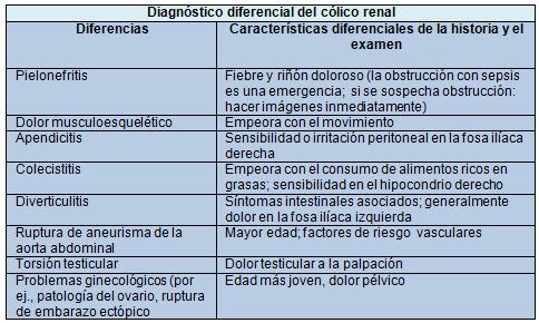 ataque de acido urico en el pie uvas pasas acido urico que frutas comer con acido urico