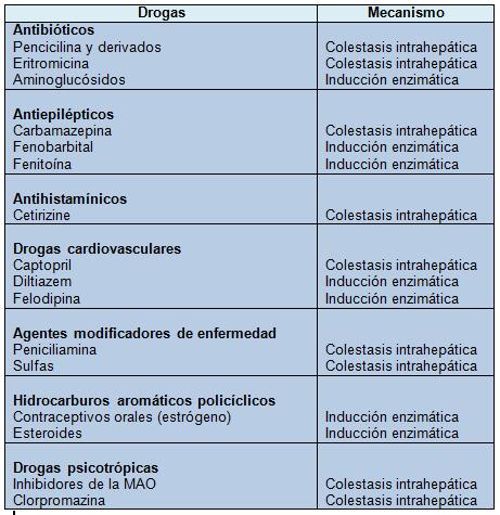 porque se eleva el acido urico en la sangre dieta del acido urico alto acido urico gota artritis