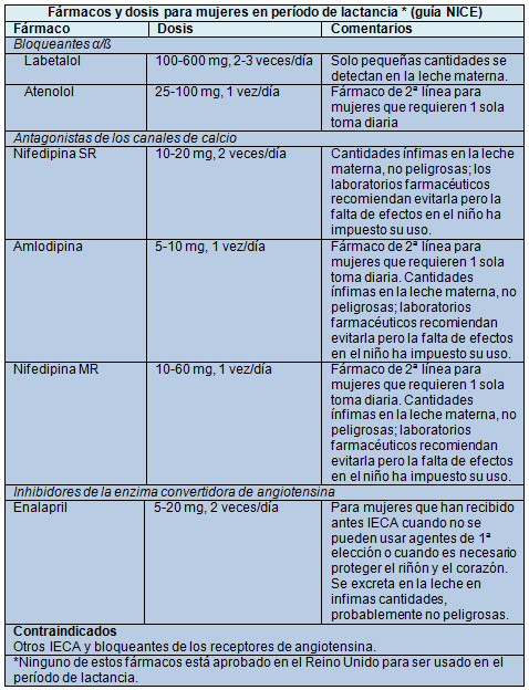 Guias De Practica Clinica Preeclampsia Diet - consultantsnews