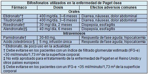 PAGET DE OSEA ENFERMEDAD PDF