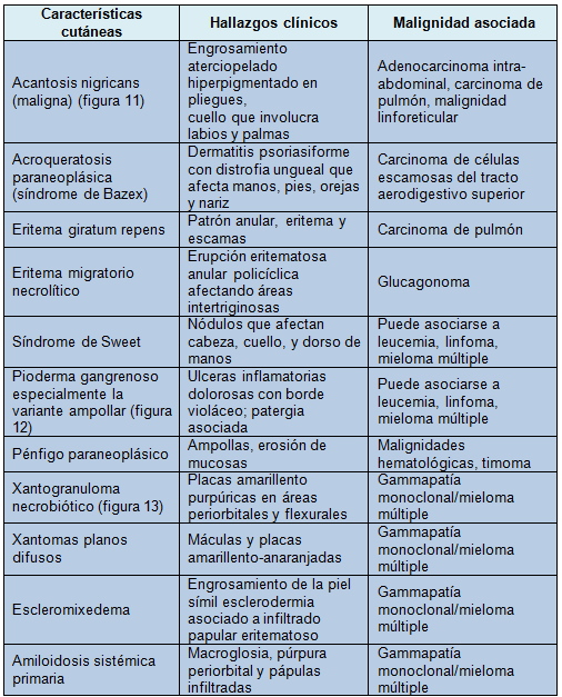 atrofia de piel por esteroides