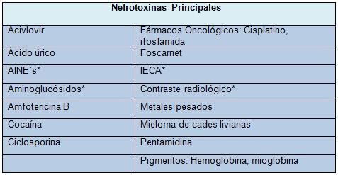 dieta para la gota o control del acido urico valores de referencia de acido urico en orina al azar alimentos prohibidos cuando tienes acido urico