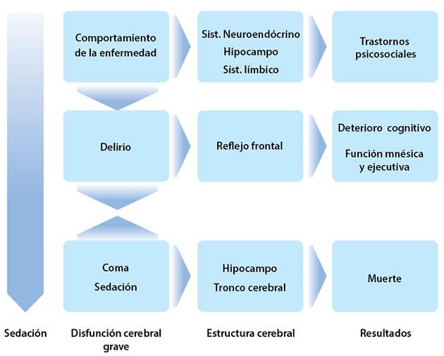 neonatal sepsis guidelines 2016 pdf